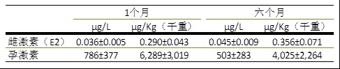 2010822135352330